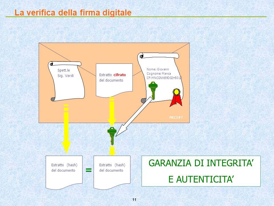 La verifica della firma digitale