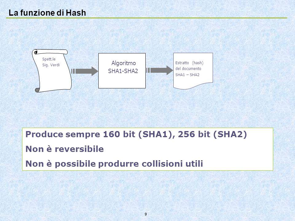 Produce sempre 160 bit (SHA1), 256 bit (SHA2) Non è reversibile