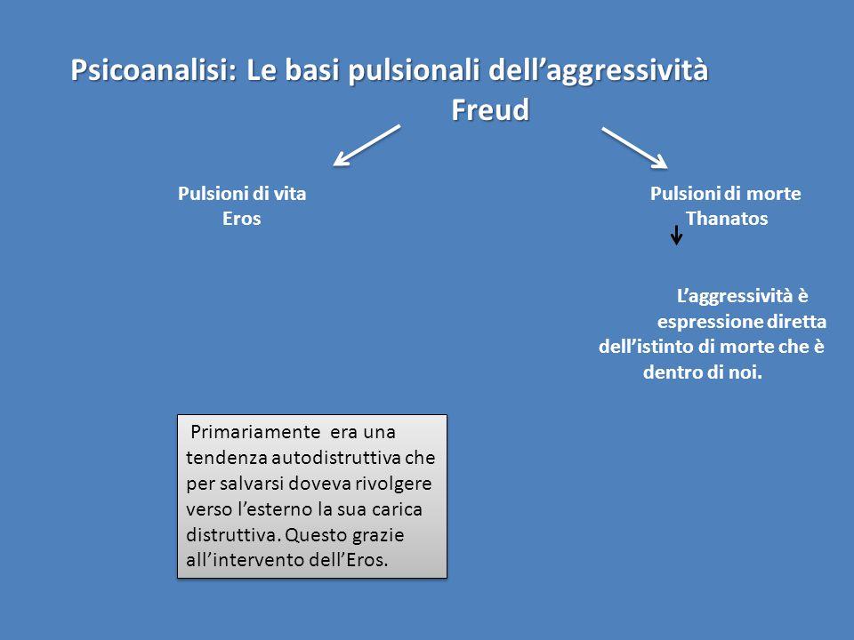 Freud Psicoanalisi: Le basi pulsionali dell'aggressività