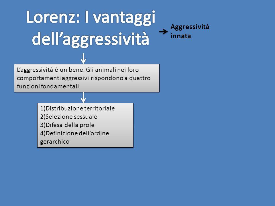 Lorenz: I vantaggi dell'aggressività