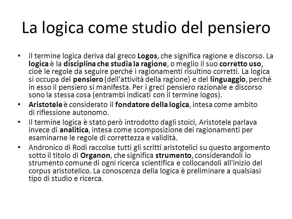 La logica come studio del pensiero