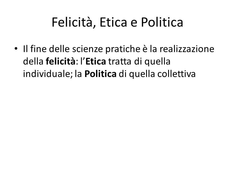 Felicità, Etica e Politica