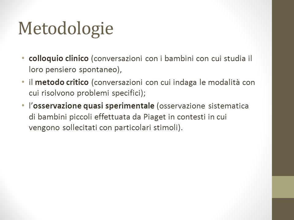Metodologie colloquio clinico (conversazioni con i bambini con cui studia il loro pensiero spontaneo),