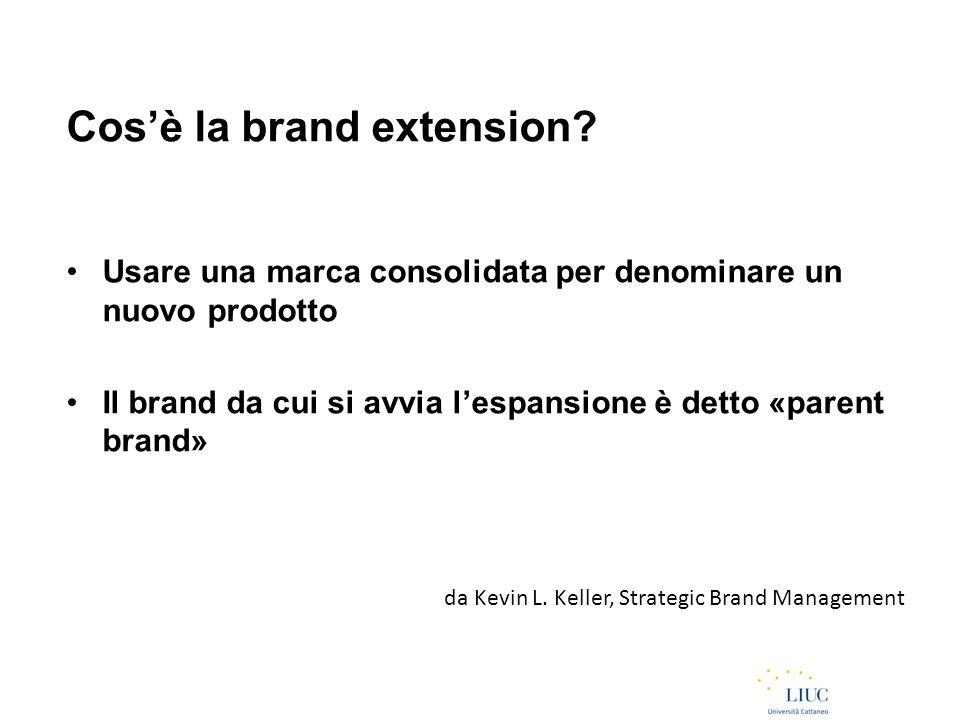 Cos'è la brand extension