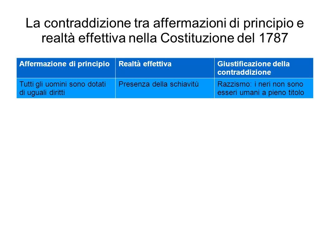 La contraddizione tra affermazioni di principio e realtà effettiva nella Costituzione del 1787