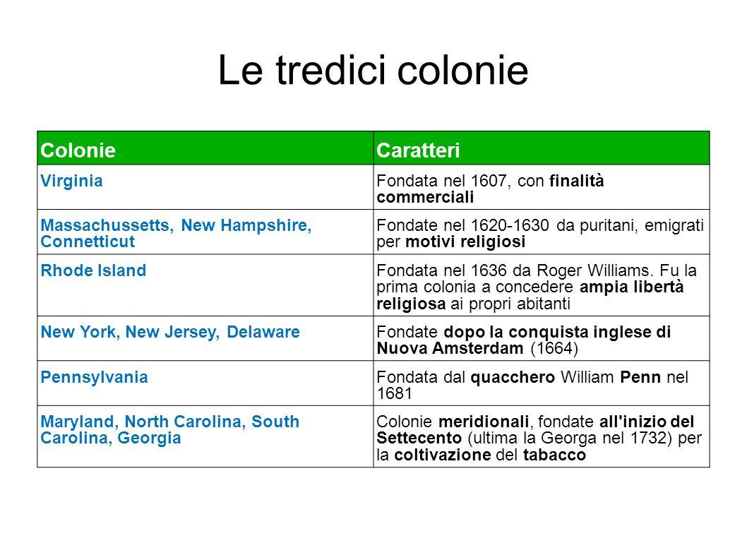 Le tredici colonie Colonie Caratteri Virginia