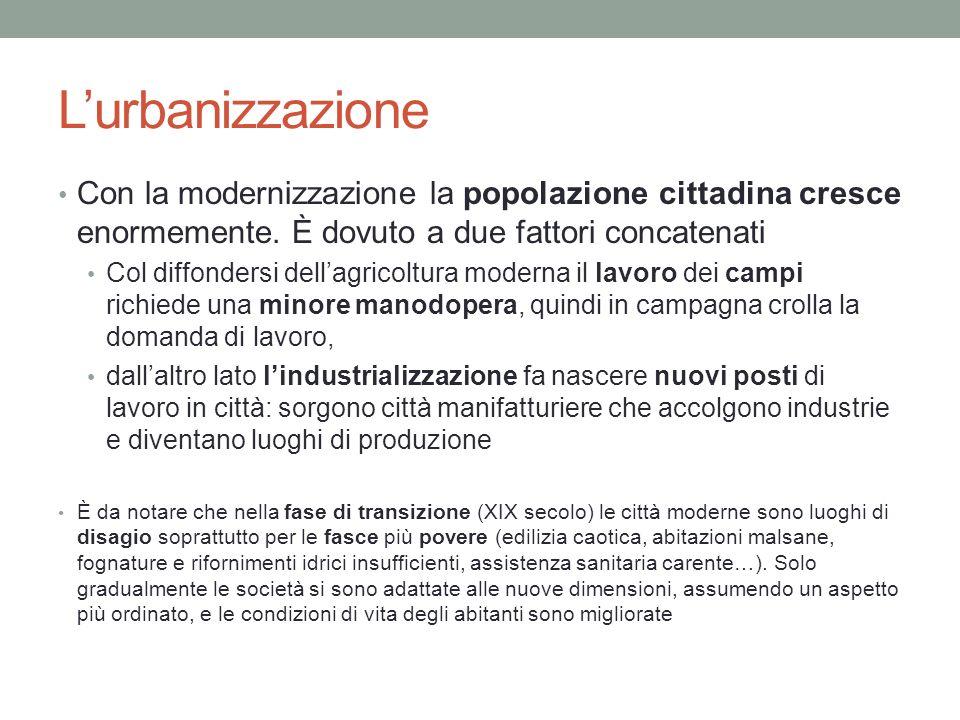 L'urbanizzazione Con la modernizzazione la popolazione cittadina cresce enormemente. È dovuto a due fattori concatenati.