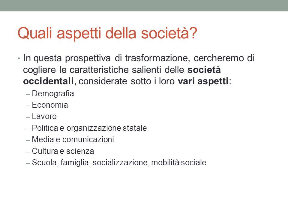 Quali aspetti della società
