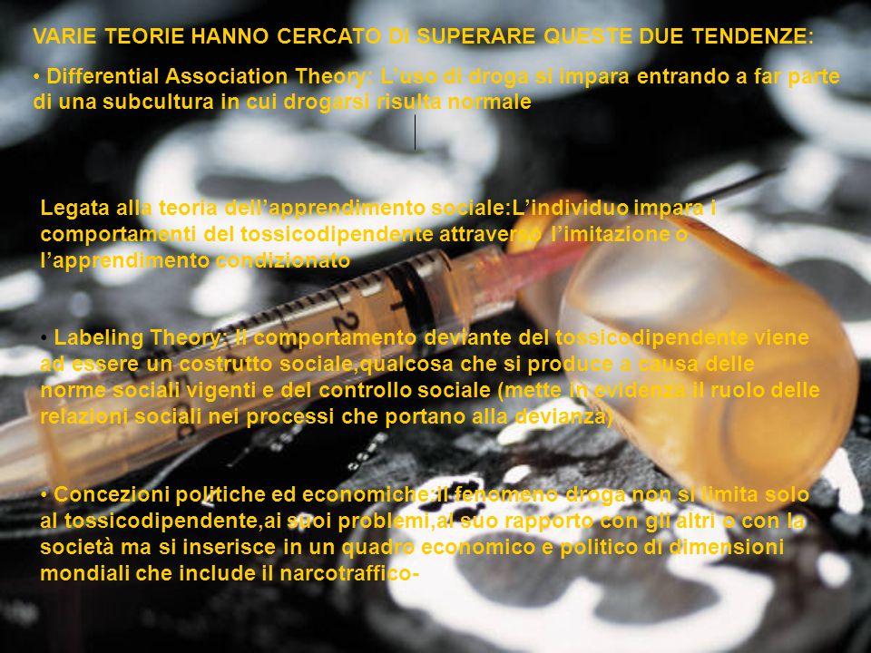 VARIE TEORIE HANNO CERCATO DI SUPERARE QUESTE DUE TENDENZE: