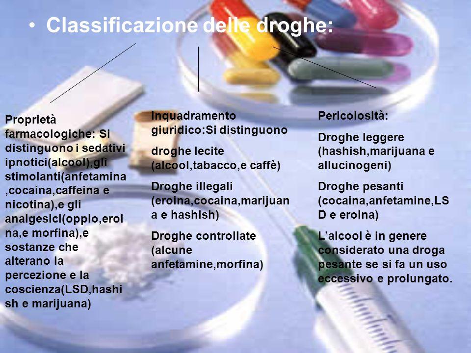 Classificazione delle droghe: