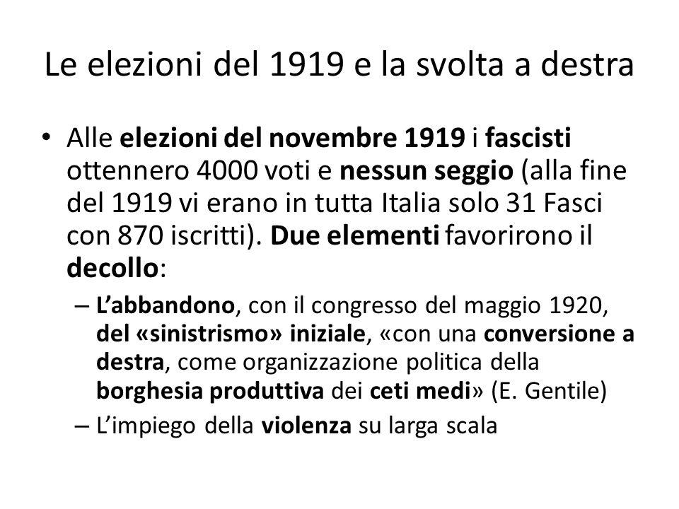 Le elezioni del 1919 e la svolta a destra