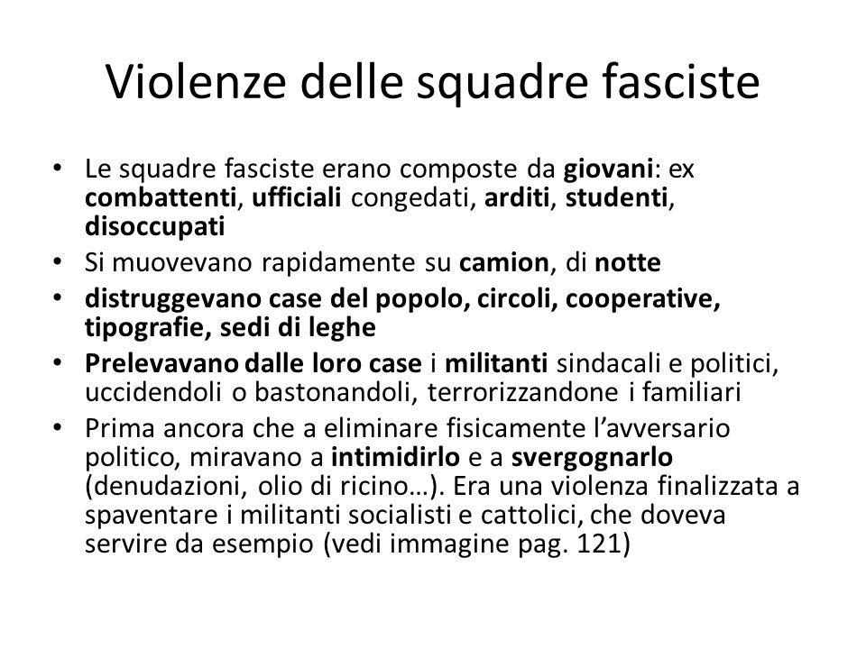 Violenze delle squadre fasciste