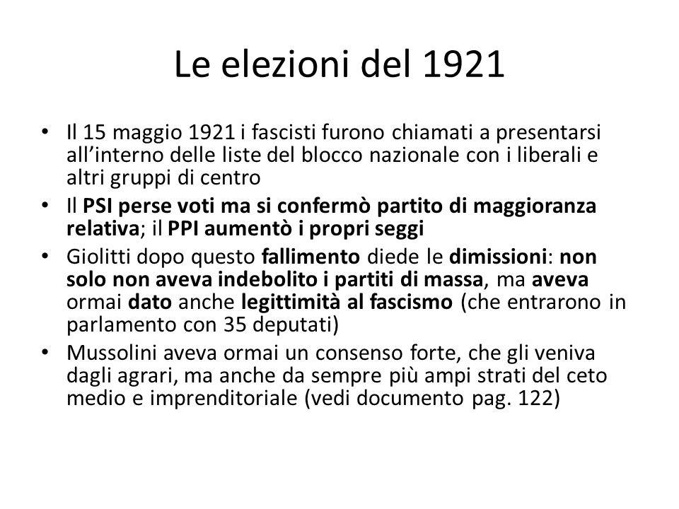 Le elezioni del 1921