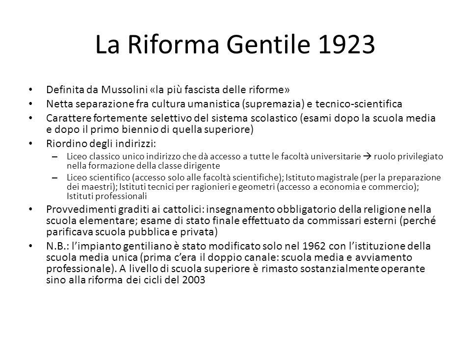 La Riforma Gentile 1923 Definita da Mussolini «la più fascista delle riforme»