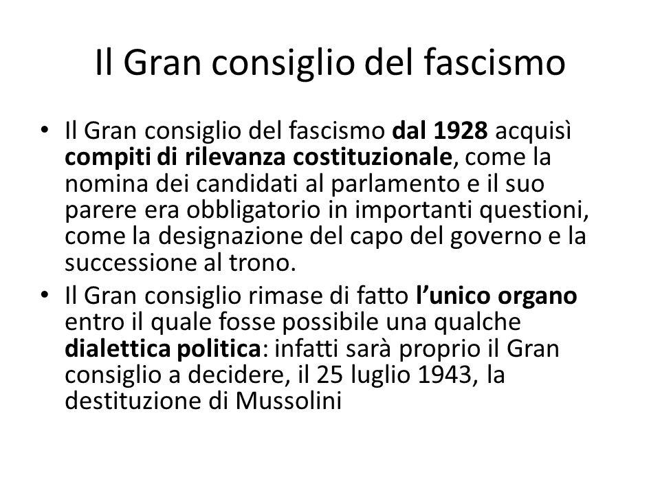 Il Gran consiglio del fascismo