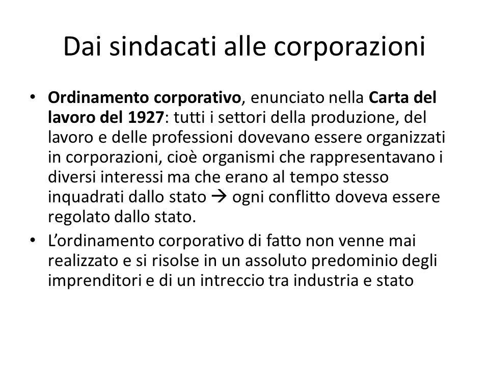 Dai sindacati alle corporazioni