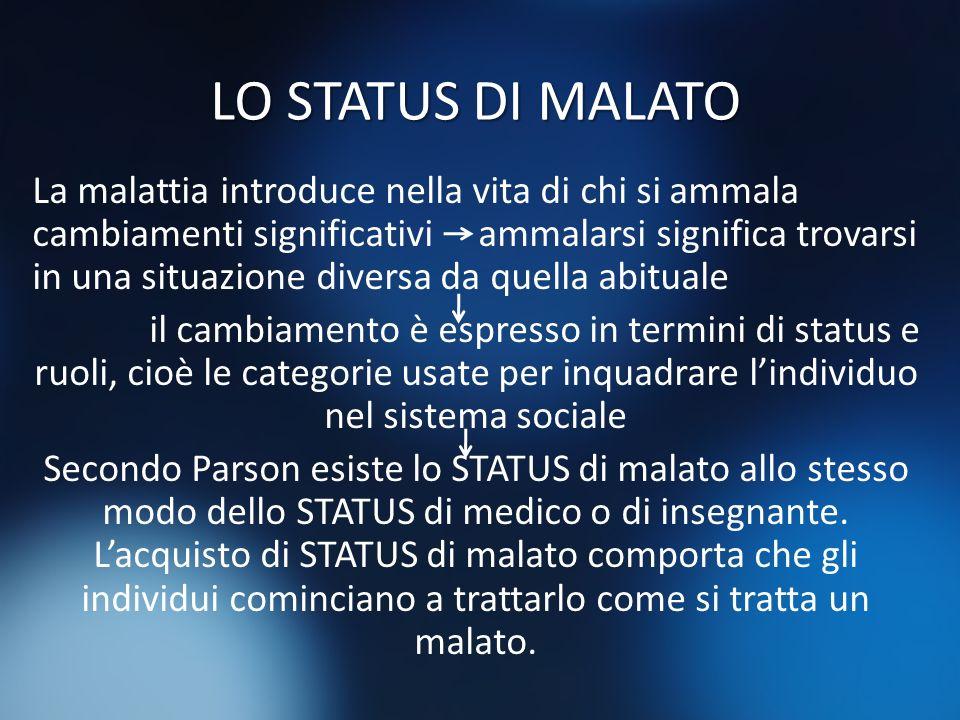 LO STATUS DI MALATO