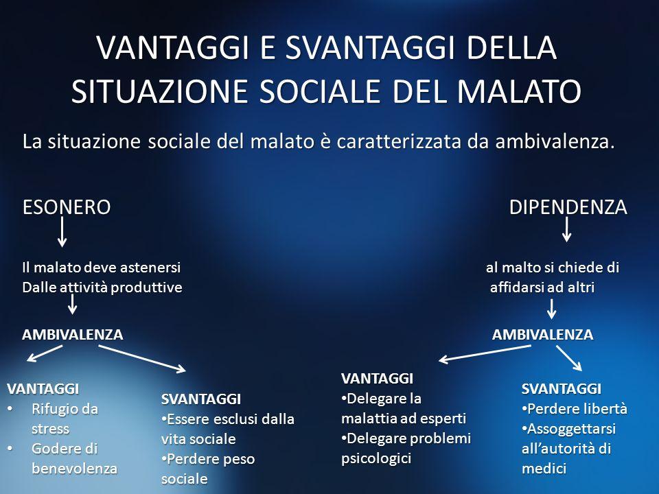 VANTAGGI E SVANTAGGI DELLA SITUAZIONE SOCIALE DEL MALATO