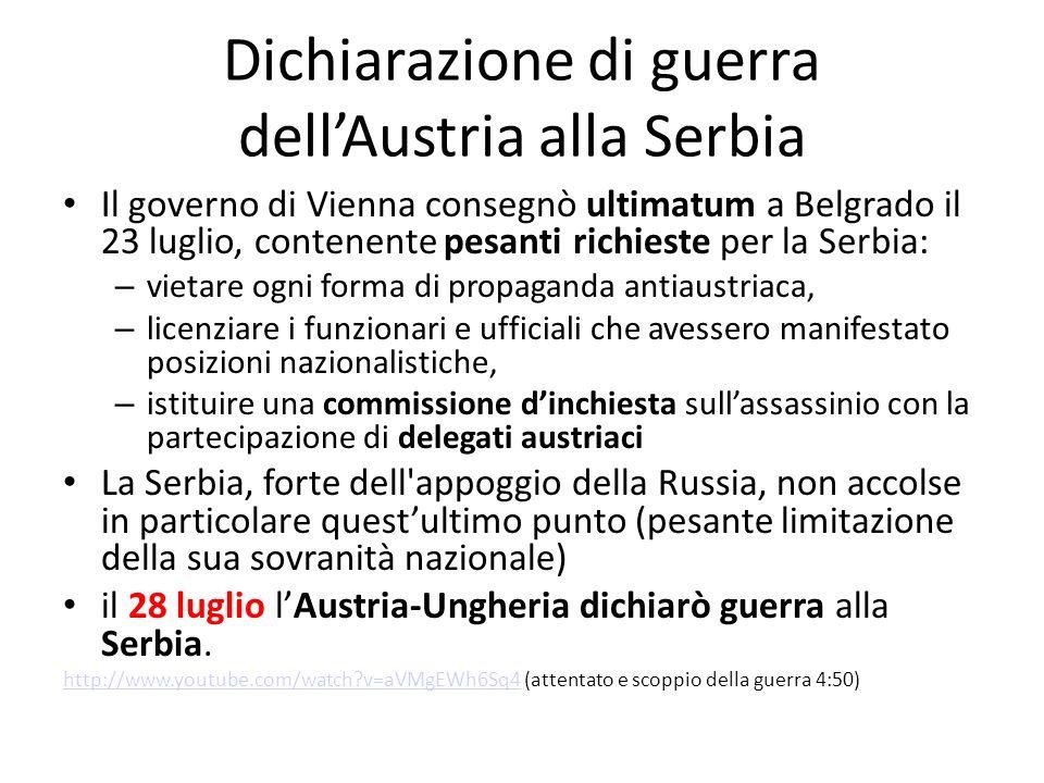 Dichiarazione di guerra dell'Austria alla Serbia