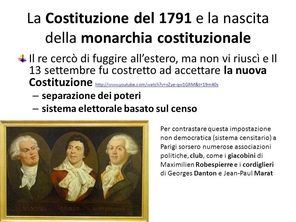 La Costituzione del 1791 e la nascita della monarchia costituzionale