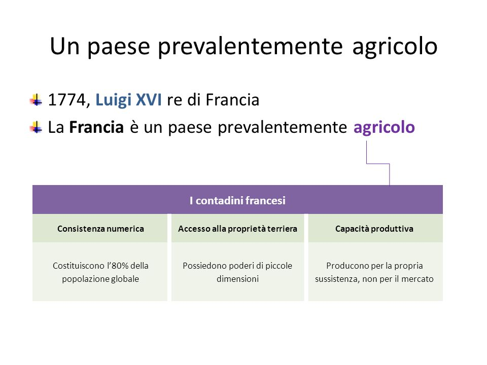 Un paese prevalentemente agricolo