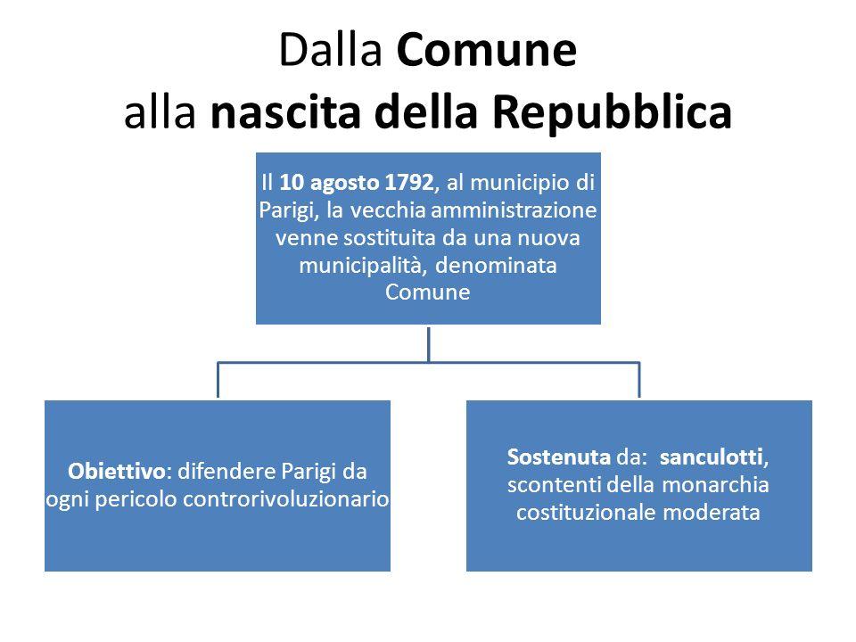 Dalla Comune alla nascita della Repubblica