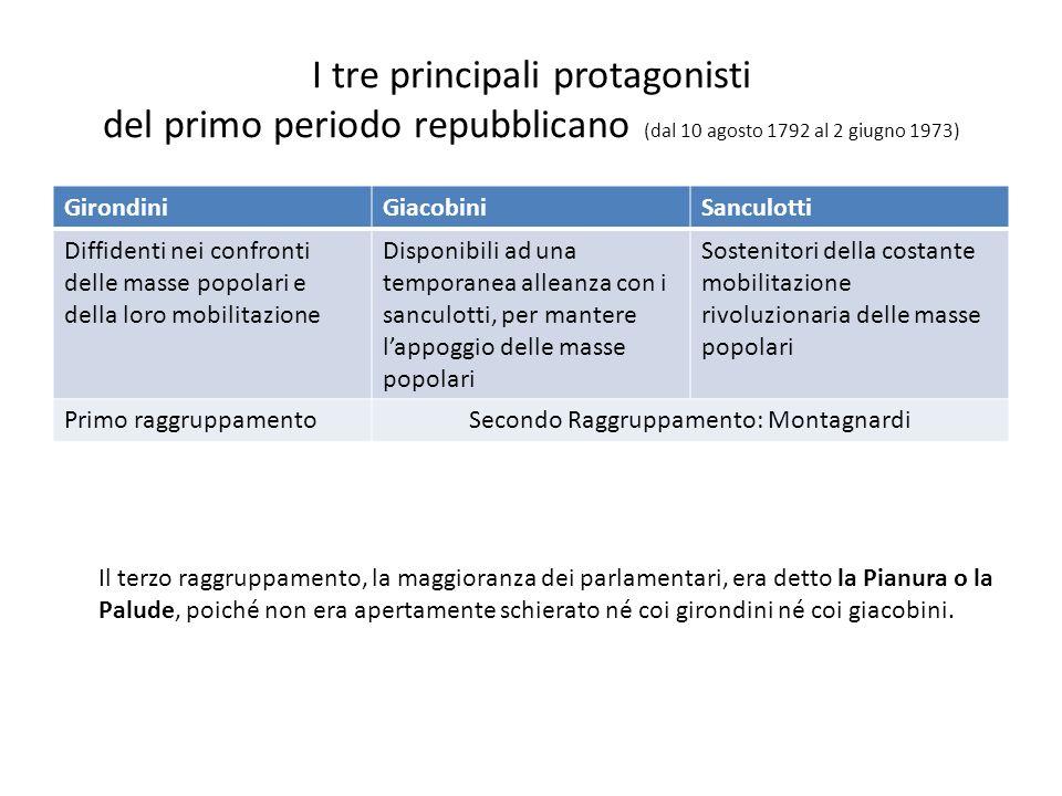 Secondo Raggruppamento: Montagnardi