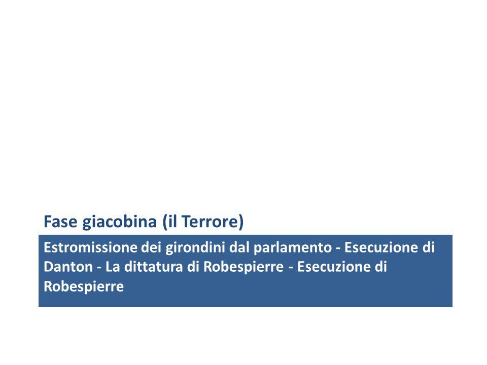 Fase giacobina (il Terrore)
