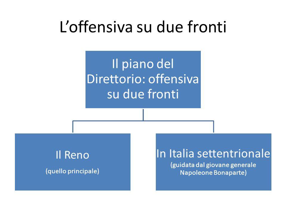 L'offensiva su due fronti