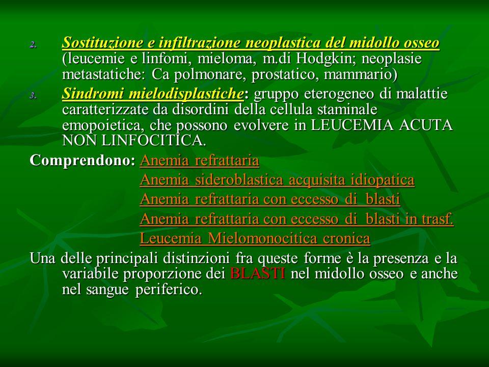 Sostituzione e infiltrazione neoplastica del midollo osseo (leucemie e linfomi, mieloma, m.di Hodgkin; neoplasie metastatiche: Ca polmonare, prostatico, mammario)