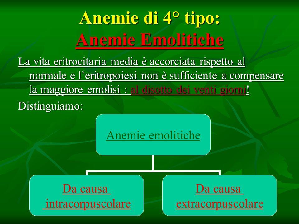 Anemie di 4° tipo: Anemie Emolitiche