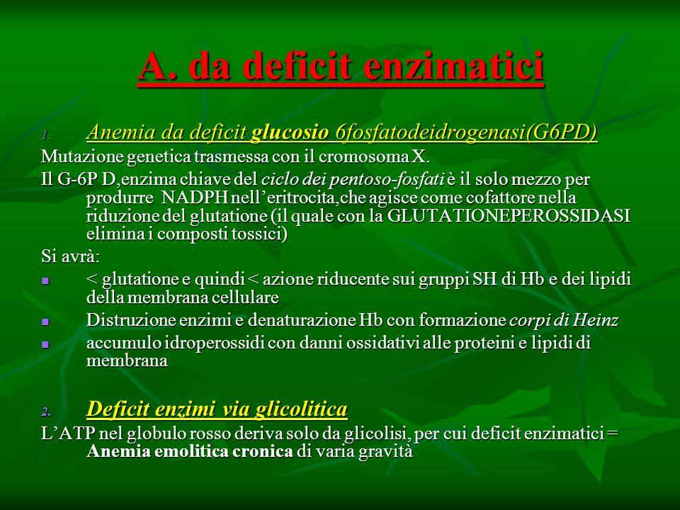 A. da deficit enzimatici