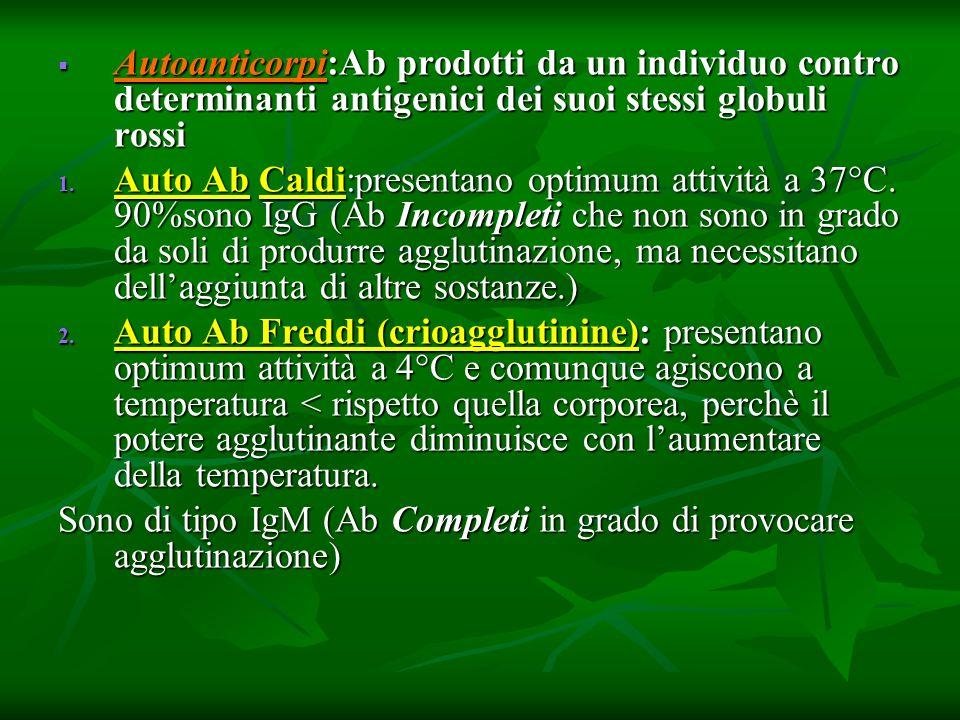 Autoanticorpi:Ab prodotti da un individuo contro determinanti antigenici dei suoi stessi globuli rossi