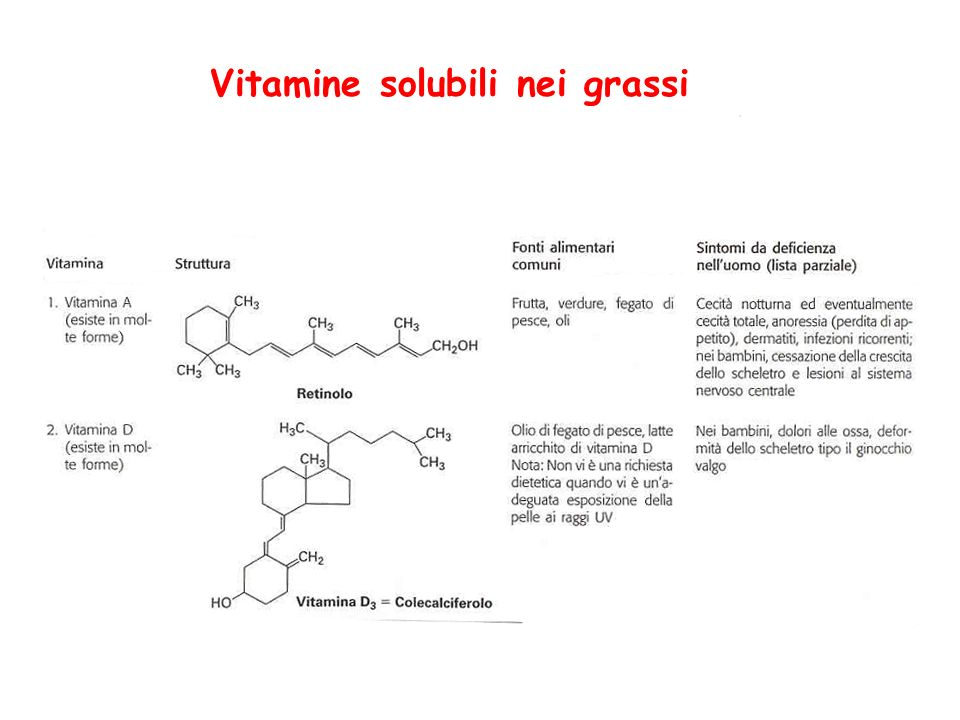 Vitamine solubili nei grassi
