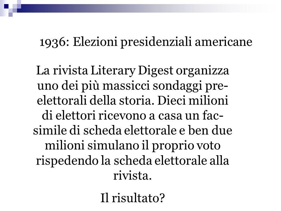 1936: Elezioni presidenziali americane