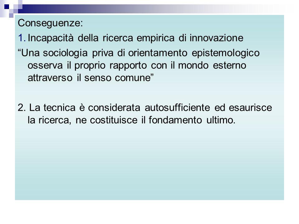 Conseguenze: Incapacità della ricerca empirica di innovazione.