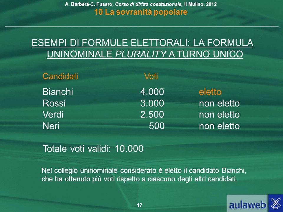 ESEMPI DI FORMULE ELETTORALI: LA FORMULA UNINOMINALE PLURALITY A TURNO UNICO