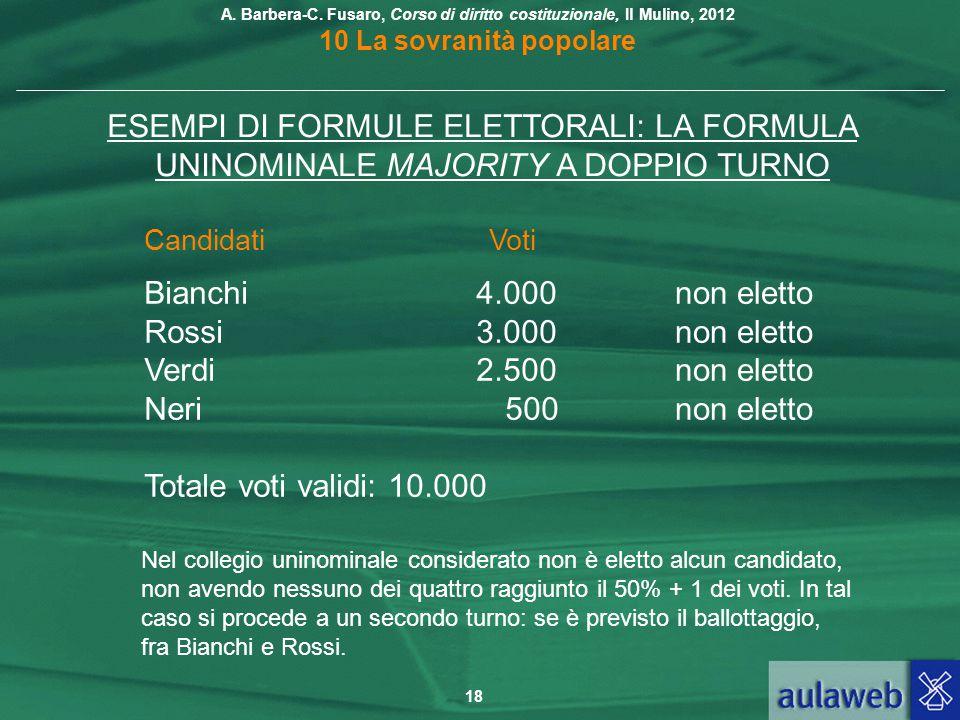 ESEMPI DI FORMULE ELETTORALI: LA FORMULA UNINOMINALE MAJORITY A DOPPIO TURNO