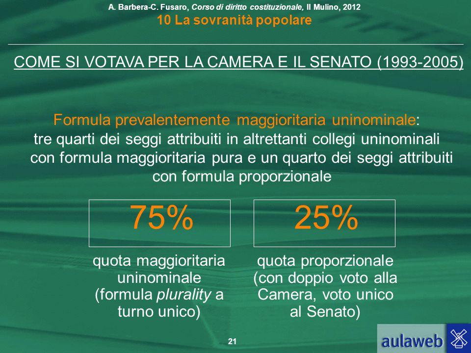 75% 25% COME SI VOTAVA PER LA CAMERA E IL SENATO (1993-2005)