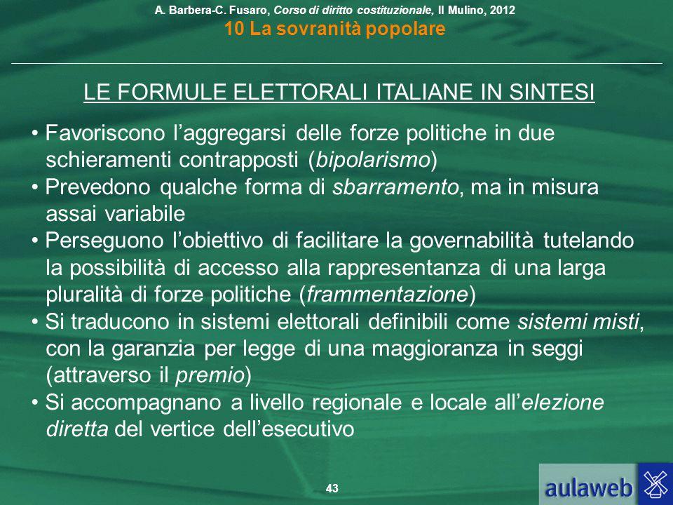 LE FORMULE ELETTORALI ITALIANE IN SINTESI