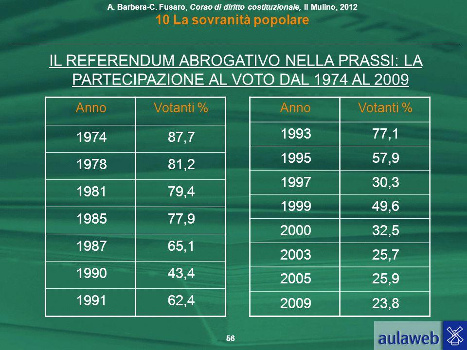 IL REFERENDUM ABROGATIVO NELLA PRASSI: LA PARTECIPAZIONE AL VOTO DAL 1974 AL 2009