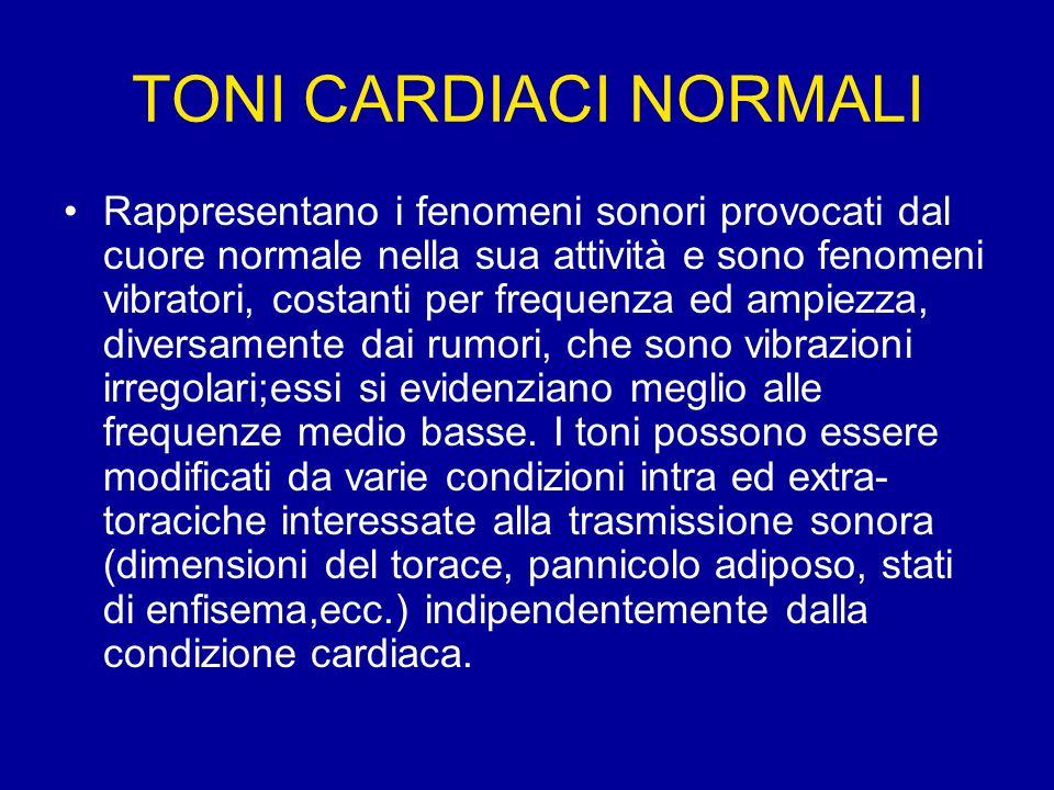 TONI CARDIACI NORMALI