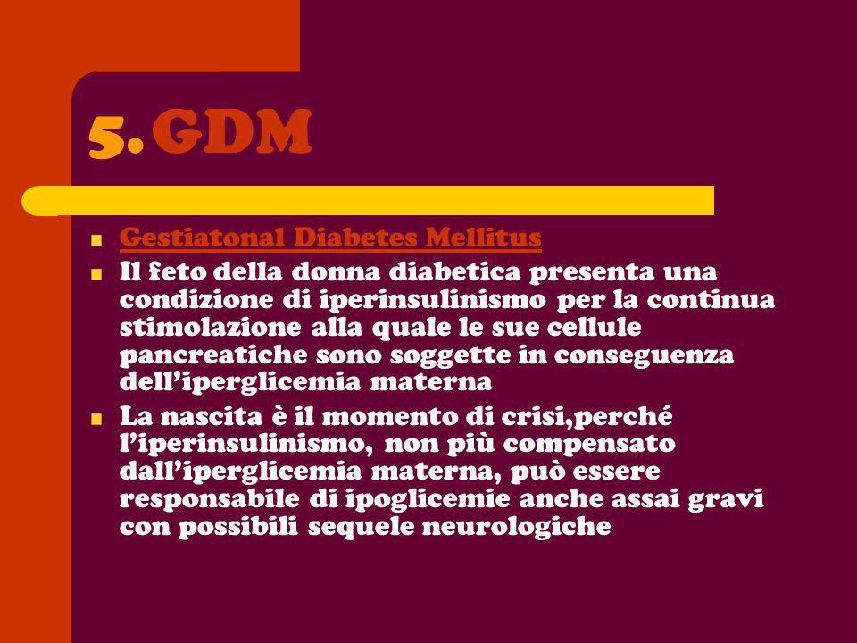 GDM Gestiatonal Diabetes Mellitus