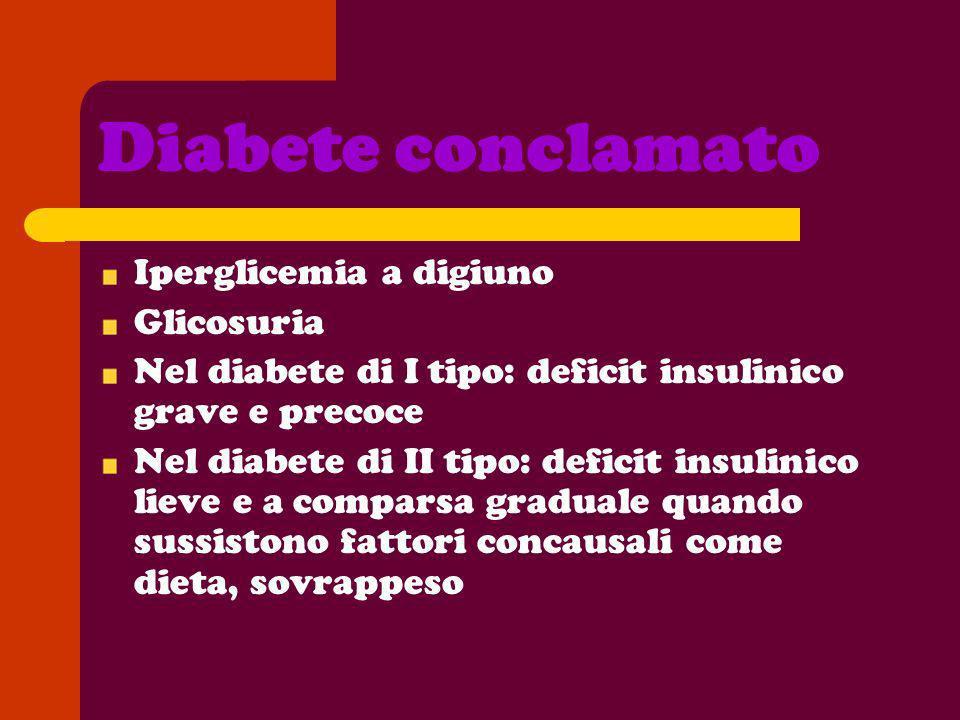 Diabete conclamato Iperglicemia a digiuno Glicosuria