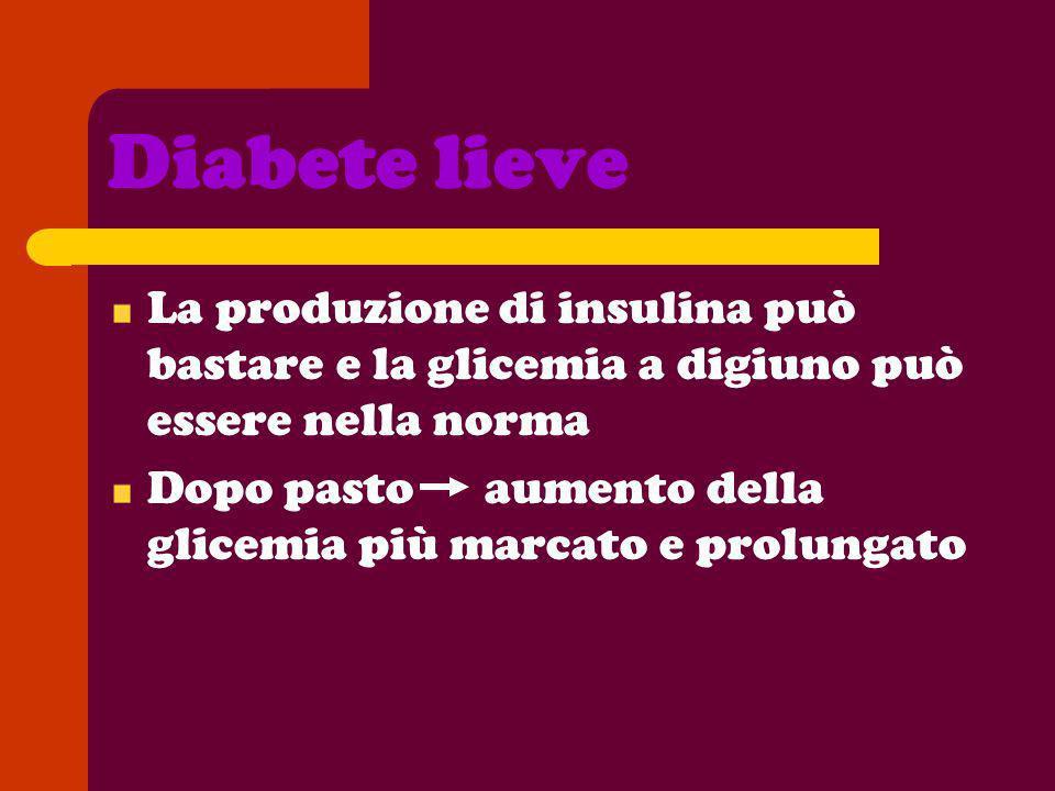 Diabete lieve La produzione di insulina può bastare e la glicemia a digiuno può essere nella norma.