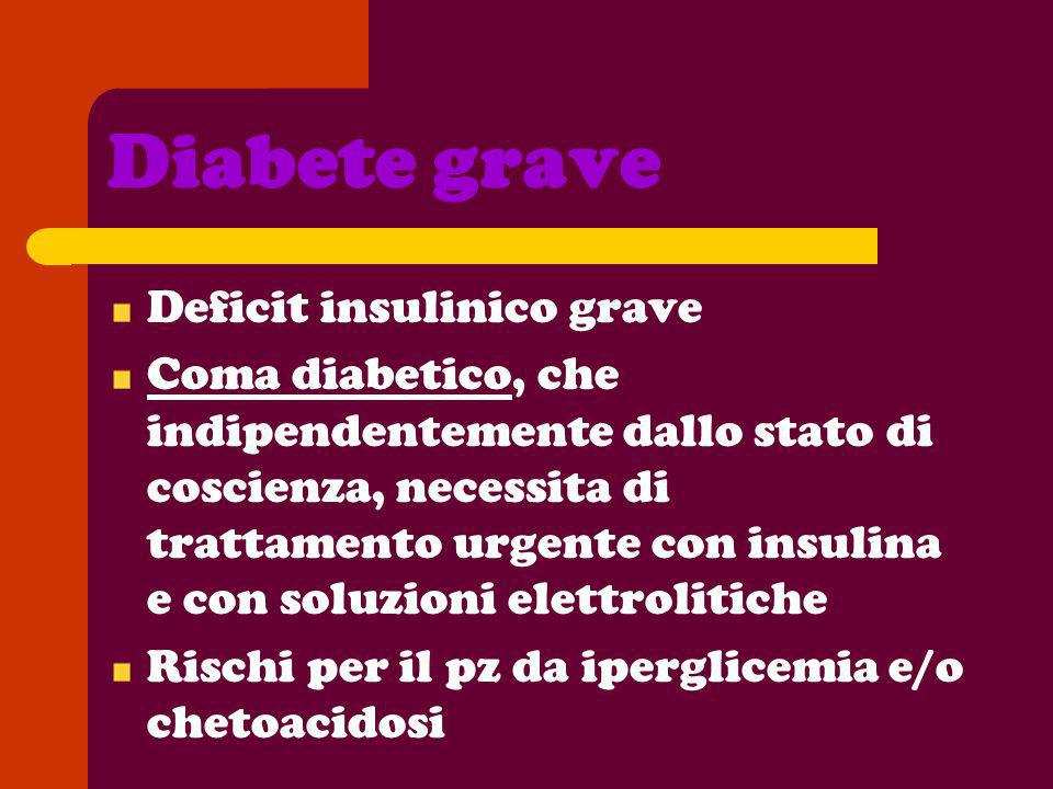 Diabete grave Deficit insulinico grave