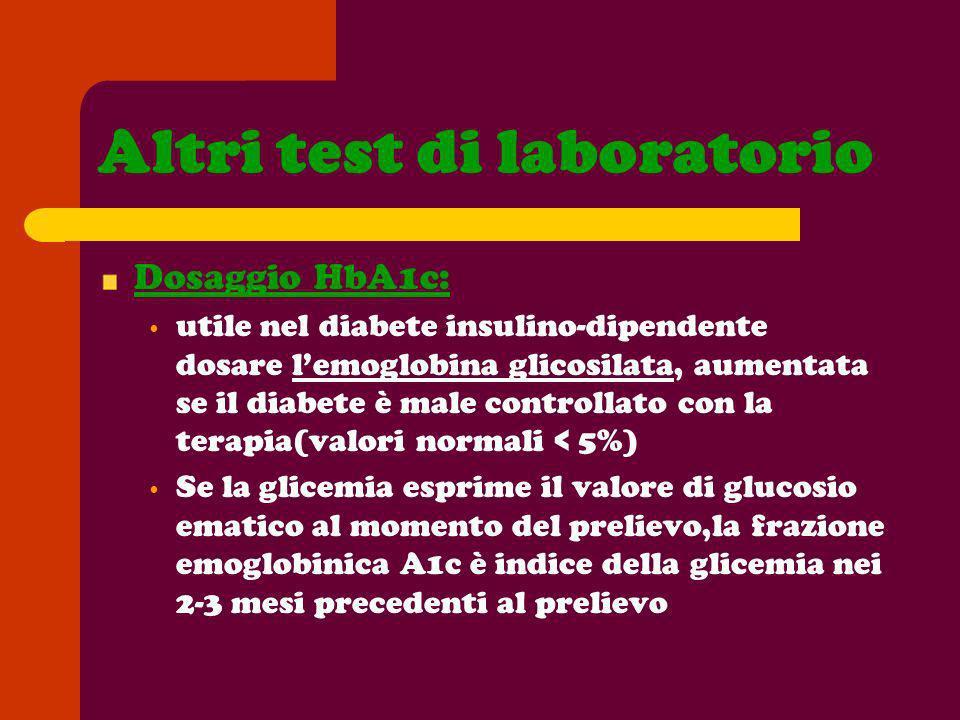 Altri test di laboratorio