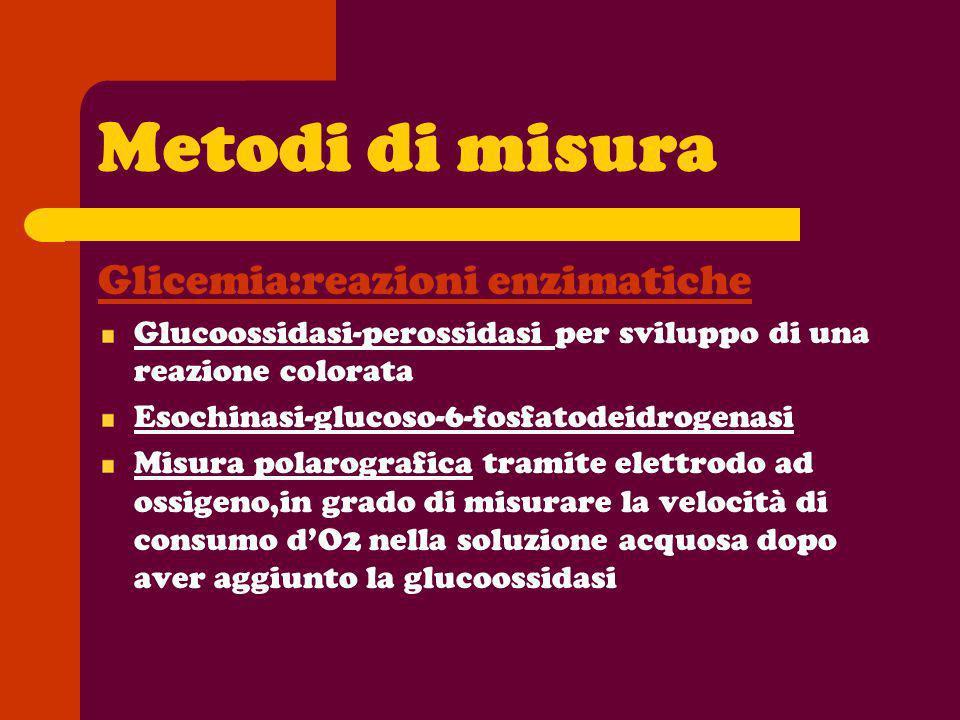 Metodi di misura Glicemia:reazioni enzimatiche