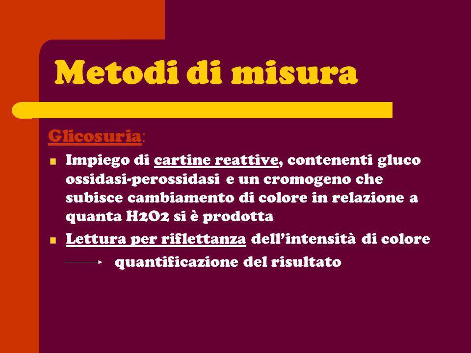 Metodi di misura Glicosuria: