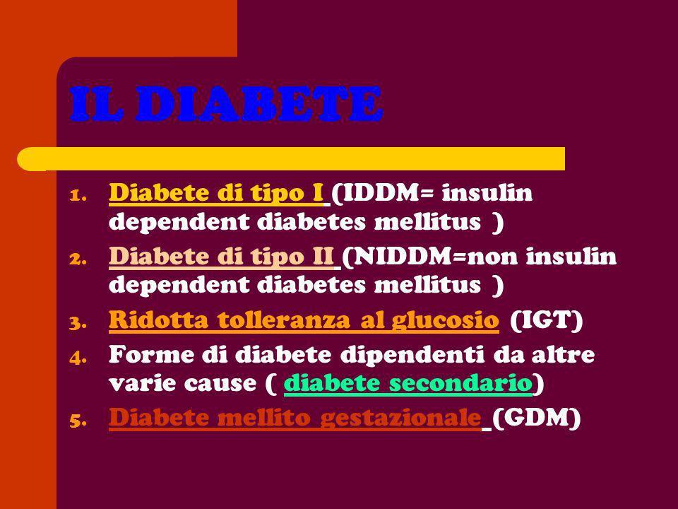 IL DIABETE Diabete di tipo I (IDDM= insulin dependent diabetes mellitus ) Diabete di tipo II (NIDDM=non insulin dependent diabetes mellitus )